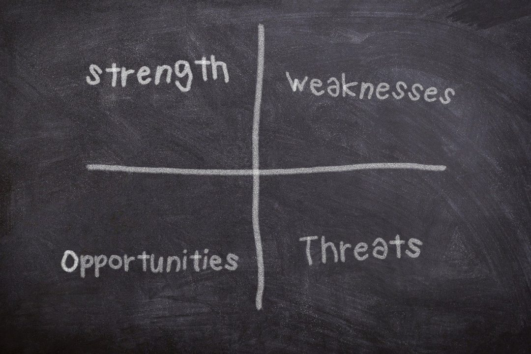 Use the SWOT analysis for online marketing?